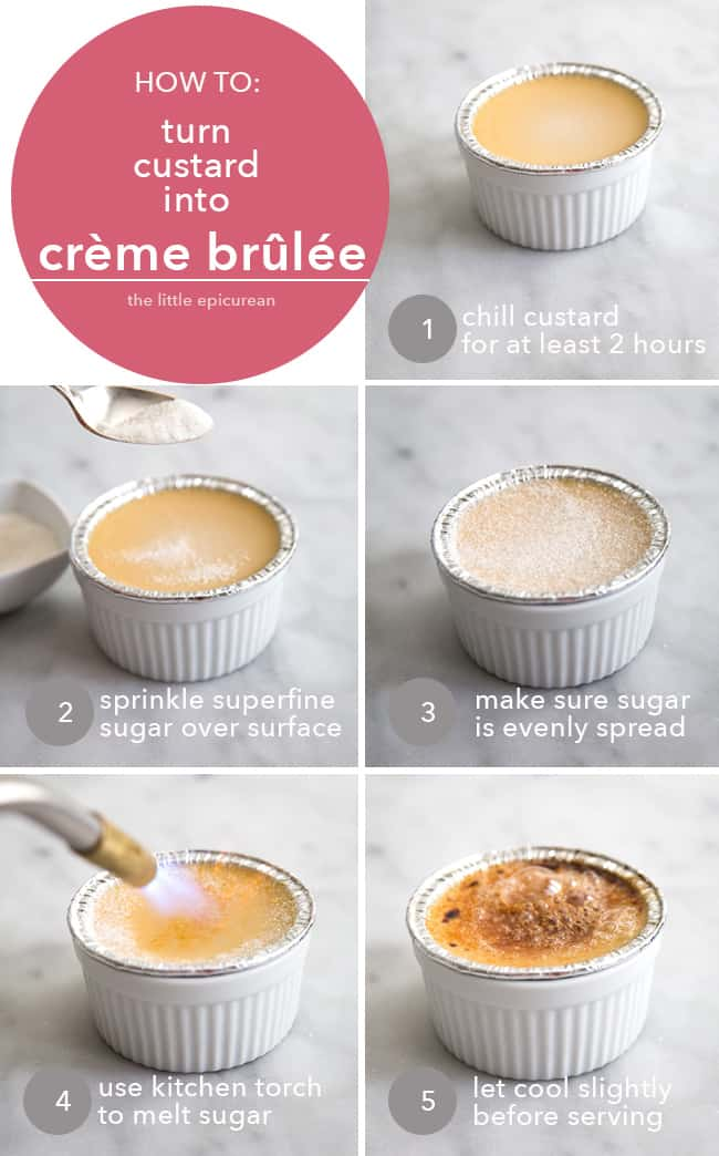 How To: turn custard into Creme Brulee