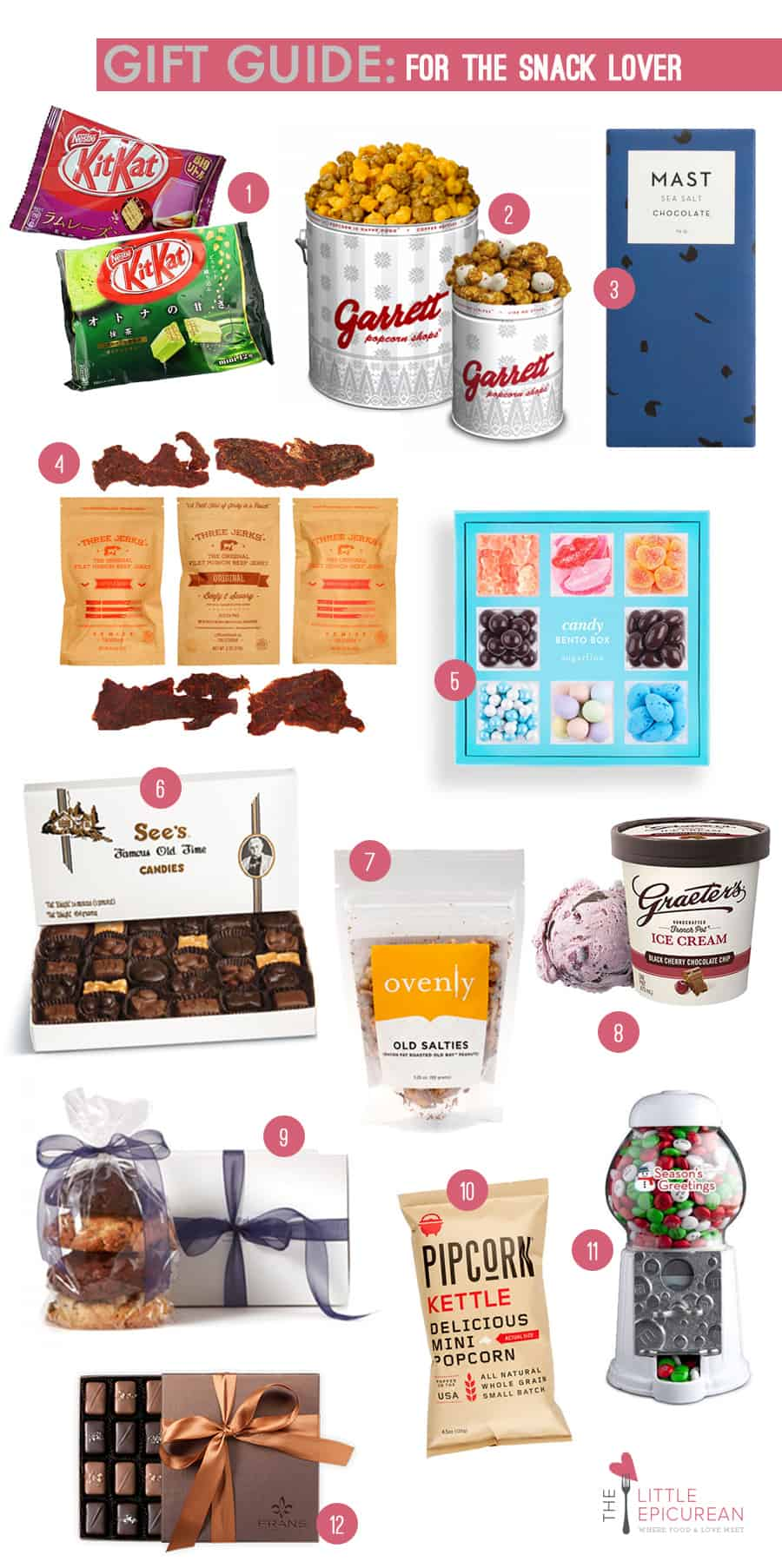 Snack Lovers Gift Guide